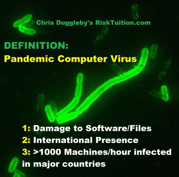 Definition of a Pandemic Computer Virus